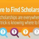 Tip Untuk Mencari Tempat Biasiswa