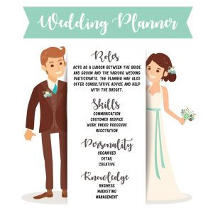 Info dan Laluan Kerjaya Dalam Bidang Perancang Perkahwinan (Wedding Planner)