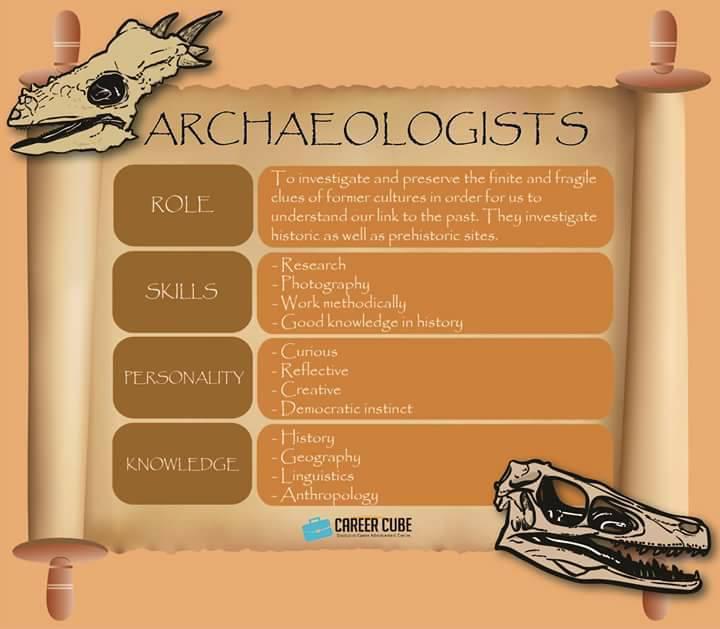 Info dan Laluan Kerjaya Dalam Bidang Ahli Arkeologi(Archaelogists)