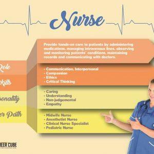 Info dan Laluan Kerjaya Dalam Bidang Jururawat (Nurse)