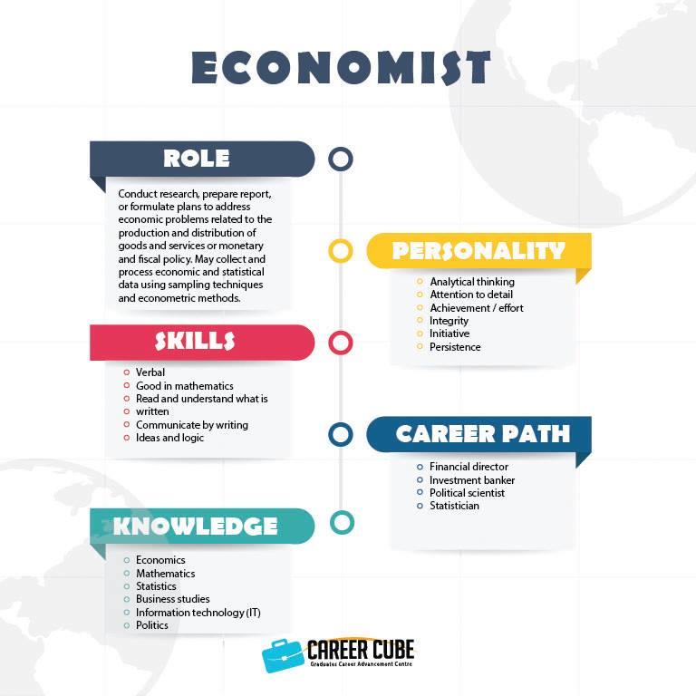 Info dan Laluan Kerjaya Dalam Bidang Ekonomi(Economist)